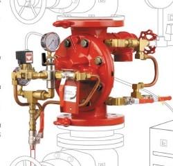 电控消防雨淋报警阀68-8-ISOPN16-DE/EL图片