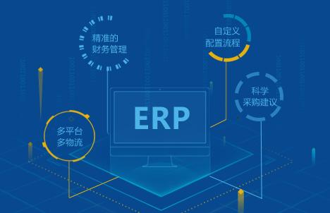 虾皮店群ERP软件定制图片