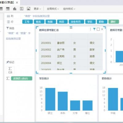 教育大数据平台系统图片