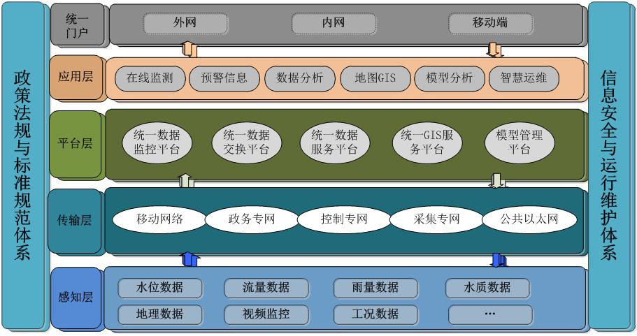 泵站自动化控制系统图片