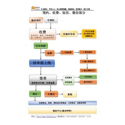 海宏汽车检测线管理软件