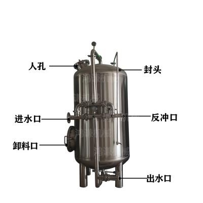 连江县鸿谦 活性炭过滤器 多介质过滤器 厂家定制